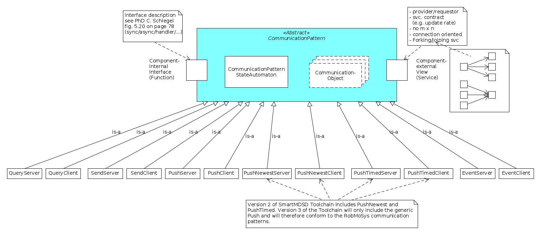 Ausgezeichnet Kesseldefinition Wikipedia Fotos - Schaltplan Serie ...